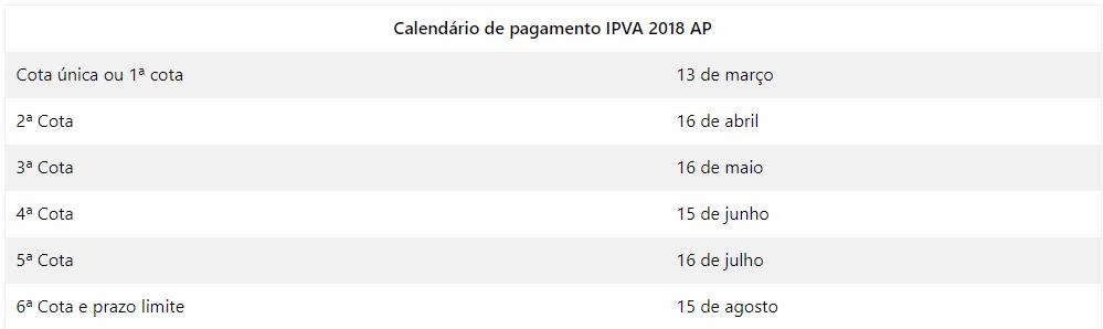 ipva amapa 2018